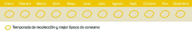calendario limones