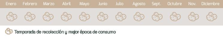 calendario patatas