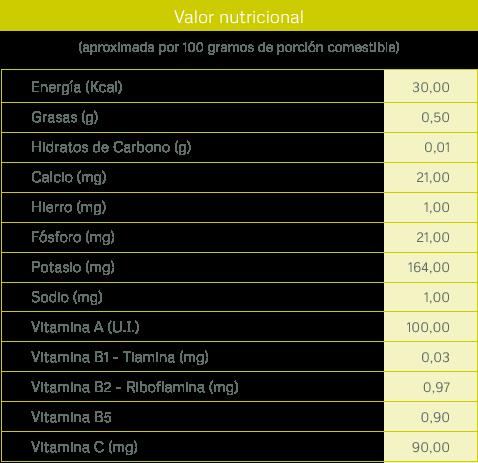 tabla-nutricional_fresa