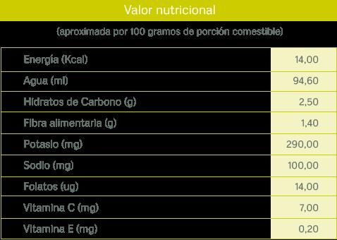 tablas nutricionales_apio