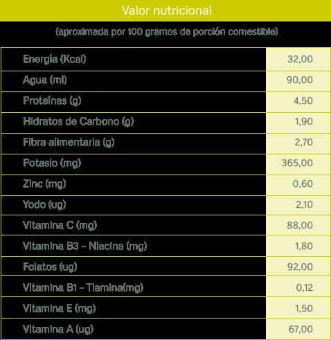 tablas nutricionales_brocoli