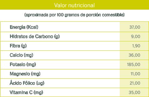 tablas nutricionales_clementina