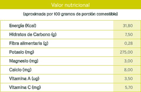 tablas nutricionales_granada