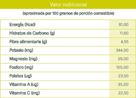tablas nutricionales_guisantes