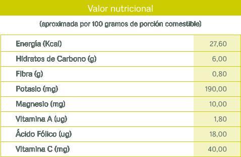 tablas nutricionales_lima