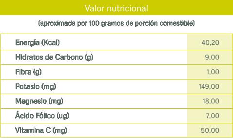 tablas nutricionales_limon
