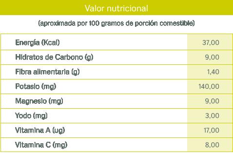 tablas nutricionales_melocoton