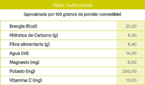 tablas nutricionales_membrillo