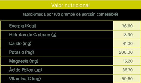 tablas nutricionales_naranja