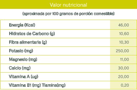 tablas nutricionales_nispero