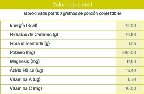 tablas nutricionales_patata