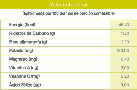 tablas nutricionales_pera