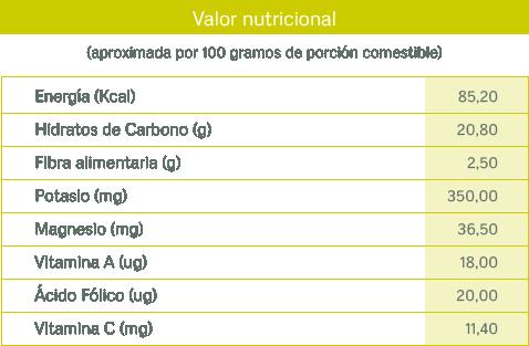 tablas nutricionales_platano