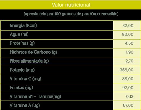 tablas nutricionales_romanescu