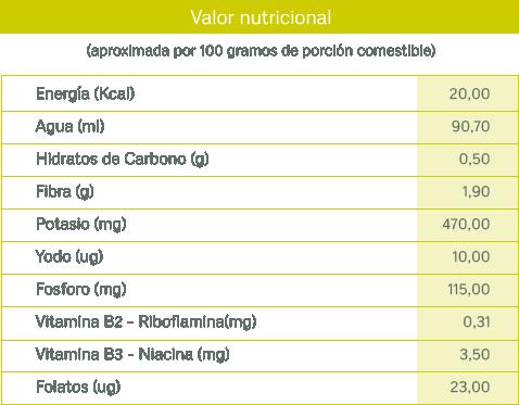tablas nutricionales_setas