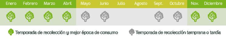 calendario alcachofa