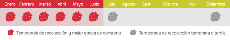 calendario fresas
