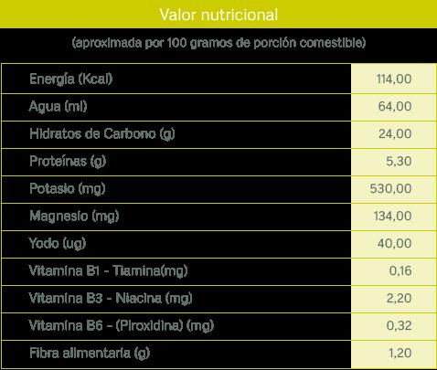 tablas nutricionales_ajos