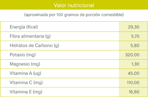 tablas nutricionales_arandano