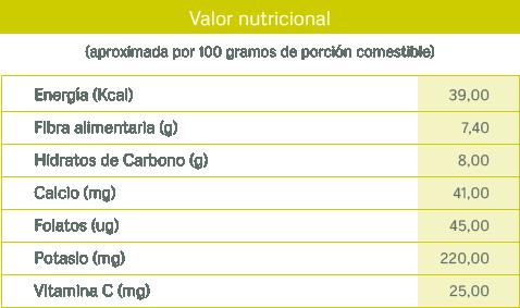 tablas nutricionales_frambuesa
