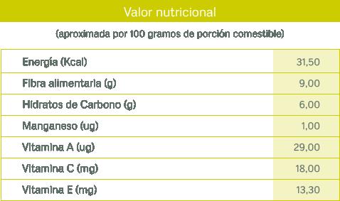 tablas nutricionales_mora